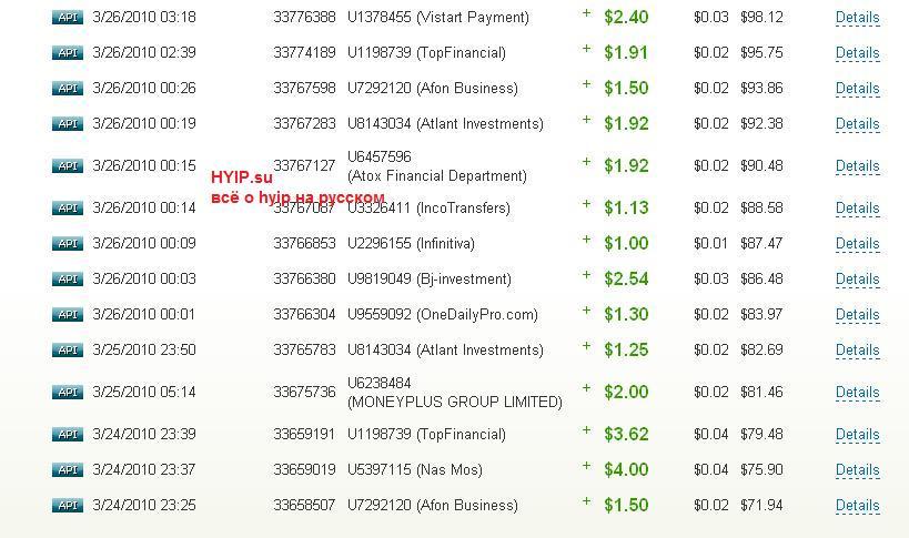 Выплаты с hyip за март